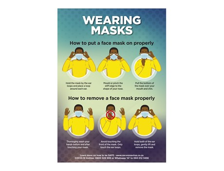 Covid-19 Face Masks blue green background